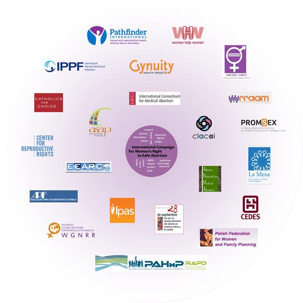 Campaign partners Sept 2015